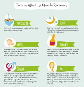 delayed onset musle soreness recovery factor